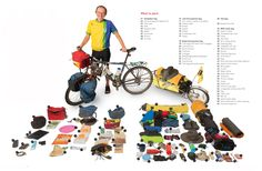 The basics of bike touring including a packing list