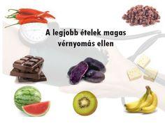 A legjobb ételek magas vérnyomás ellen A 17, Eating Well, Good To Know, Wellness, Beef, Healthy, Foods, Drink, Blood Pressure
