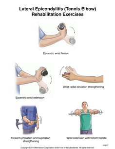 Summit Medical Group - Tennis Elbow Exercises
