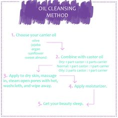 The Oil Cleansing Method-  I tried this for almost a week (castor and sweet almond), and ended up with the worst cystic acne I have ever had!  It was horrible.  I will not be trying this again.  I must be allergic to one of the oils, more than likely the Castor Oil.  So sad.