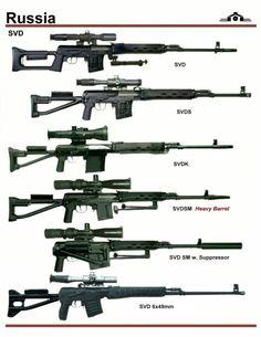 Russian Rifles