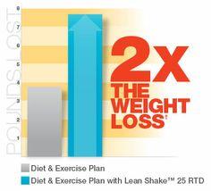 Fast fat loss paleo image 5