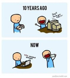 Mail over the years