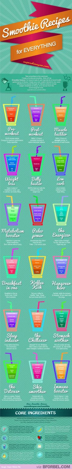 Smoothies bf318c7a48cd56ce7e305a011331691f.jpg 450×2,930 pixels