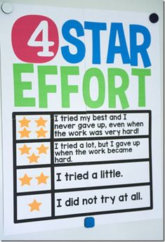"""Excellent """"rubric"""" for young learners to put forth 4 Star Effort! First Grade Classroom, Classroom Behavior, Classroom Posters, Future Classroom, Classroom Ideas, Behavior Management, Classroom Management, Class Management, Beginning Of School"""