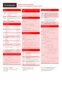 Python Sheet Cheat Sheet by pca221 http://www.cheatography.com/pca221/cheat-sheets/python-sheet/ #cheatsheet #