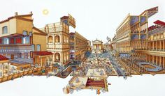 Forum Romanum - artist's reconstruction of how the ancient Roman Forum would have appeared