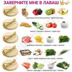 Шпаргалка для быстрого приготовления пп блюд | OK.RU Diet Recipes, Cooking Recipes, Healthy Recipes, Healthy Snacks, Healthy Eating, Proper Nutrition, Diet Drinks, Food Photo, Food Dishes