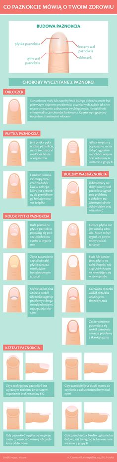 nails Health Diet, Health Fitness, Keeping Healthy, Perfect Body, Hair And Nails, Health And Beauty, Healthy Lifestyle, Beauty Hacks, Hair Beauty
