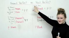 Present Perfect or Past Perfect?