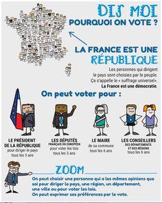 L'élection présidentielle expliquée aux enfants - Prim à bord
