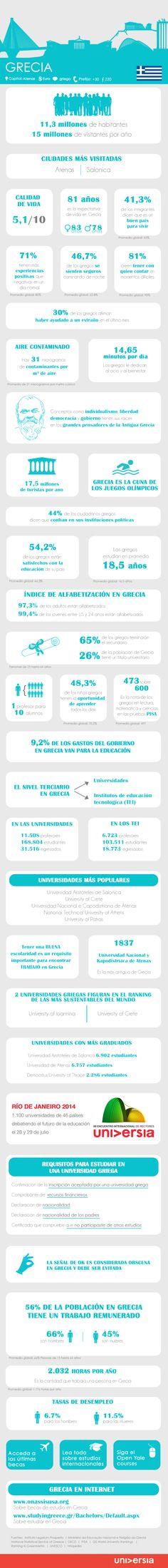 30 claves para estudiar y trabajar en Grecia #infografia