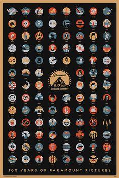 Identidad, 100 años de Paramount