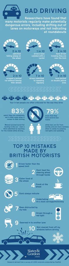 Bad Driving Infographic #infographic #car