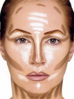 Highlighting and contouring placement guide.  Kevyn Aucoin was genius.
