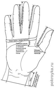 All about how to sew gloves