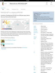 Paternal Line. Haplogroup R1b1b2a1a2f*.