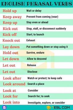 Common Phrasal Verbs in English and Their Meanings - 7 E S L pictures Common Phrasal Verbs List from A-Z English Verbs, Learn English Grammar, English Writing Skills, English Vocabulary Words, English Language Learning, English Phrases, Learn English Words, Teaching English, French Language