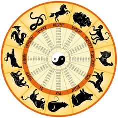 February 8, 2016 marked the beginning of the Chinese New Year, which runs until January 27, 2017. In the Year of the Fire Monkey, the confident, domineering energy of Fire meets Monkey's creative, upbeat, and curious spirit.The Chinese Zodiac runs on a...