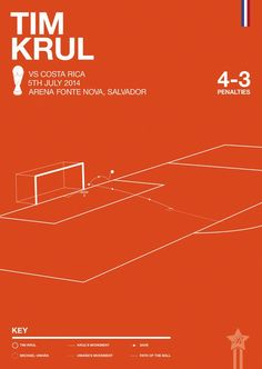 Rick Hincks created minimalist posters of some of the World Cup 2014's greatest moments