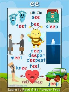 ee words Phonics Poster - FREE & PRINTABLE - For Auditory Discrimination, Exploring Letter Sounds, Literacy Groups or as a Phonics Word Wall Poster. Phonics Chart, Phonics Flashcards, Phonics Blends, Phonics Words, Phonics Worksheets, Phonics Activities, Kindergarten Activities, English Phonics, English Vocabulary