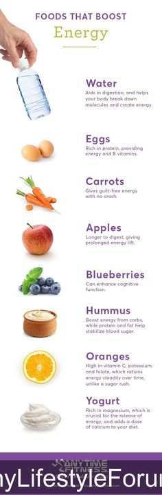 8 Energy-Boosting Foods! #healthy #energy #boostingfoods