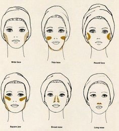 Such a handy chart on how to apply bronzer on your face to change its shape, color and hide the defects.