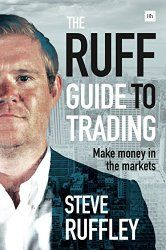 Great Article discussing why the traditional Trading Questions DO NOT have simple answers - Thank Steve for your RuFF Guide to Trading.......