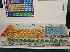 Not So Humble Pie: Science Cookie Roundup still my geeky heart Science Week, Science Party, Science Projects, Mad Science, Physical Science, Science Fair, Chemistry Teacher, Kitchen Chemistry, Periodic Table Of The Elements