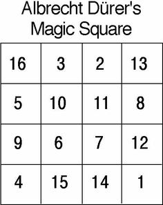 Durer created this magic math square in He used this date as numbers in the center of the bottom row. Now see how many ways you can add numbers in rows,columns. diagonals, corners, etc. and always come up with 34 Mathematics Geometry, Sacred Geometry Symbols, Lotto Numbers, Math Numbers, Math Art, Fun Math, Maths, Magic Squares Math, Tantra
