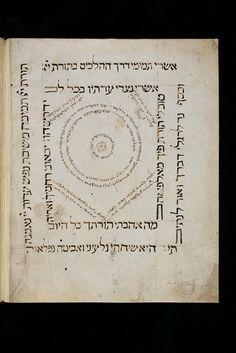 Manuscript Tanach / Hebrew Bible title page. Cologny, Fondation Martin Bodmer, Cod. Bodmer 21, p. 01v.  13th century, Spain (?), Parchment · 347 ff. · 28 x 23.5 cm, via http://www.e-codices.unifr.ch/en/list/one/cb/0021