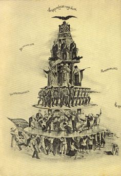 "Tsar's wedding cake    Translation (from top to bottom):  Tsar - ""We reign over you;"" Ministers - ""We rule you;"" Clergy - ""We fool you;"" Gendarmes - ""We shoot you;"" High Society - ""We eat you."""