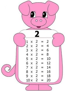 The Multiplication Table Maths Times Tables, Math Tables, Multiplication Tables, File Folder Activities, Math Activities, Preschool Printables, Free Math, Math For Kids, Math Worksheets