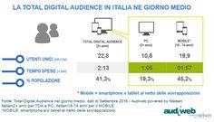 total_digital_audience_settembre2016.jpg (998×574)