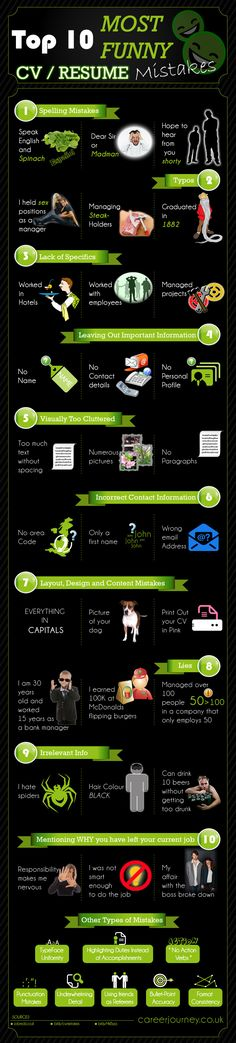 Double check your #resume before it leaves your desk! - Full article: http://www.careerealism.com/fix-resume-leaves-desk/
