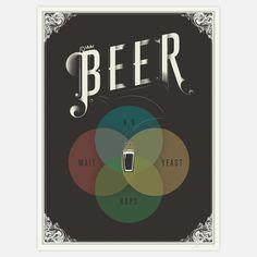 Fab.com | Venn of Beer 18x24