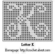 Printing Page With Free Chart and Filet Instructions for Letter K of Checkered Alphabet