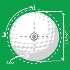 Golf Science: exploring the science of golf Toledo, OH #Kids #Events