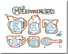 Chef Julie Yoon - Cooking Measurements & Equivalents Illustration, Kitchen Art, Print sold by Chef Julie Yoon. Shop more products from Chef Julie Yoon on Storenvy, the home of independent small businesses all over the world. Pint Cups, Fresh Spring Rolls, Summer Rolls, Cooking Measurements, Math Measurement, Measurement Conversions, Math Anchor Charts, Kitchen Art, Kitchen Tips