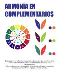 Color Combos, Color Schemes, Color Harmony, Prismacolor, Pantone Color, Color Theory, Color Patterns, Color Mixing, Palette