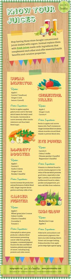 Know your juices...read this infographic for potent recipes on best juices to have for healthful benefits.