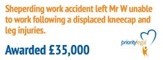 Priority Legal are Personal Injury Claim Solicitors.