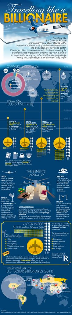 Charter a Business Jet Like A Billionaire #Infographic