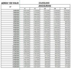 harga-promo-kredit-motor-yamaha-aerox-155cc-vva-r-version-yamahamustika