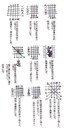 画像 Protection Sigils, Sacred Geometry Symbols, Korea Design, Fifth Element, Taoism, I Wish I Knew, Yin Yang, Occult, Religion