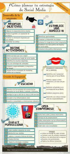 Cómo planear tu estrategia en redes sociales. #infografía en español