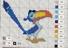 Is this what Toucan Sam (from the Fruit Loops box) looks like after a binge? Cross Stitch Quotes, Just Cross Stitch, Cross Stitch Animals, Cross Stitch Charts, Disney Cross Stitch Patterns, Cross Stitch Designs, Cross Stitching, Cross Stitch Embroidery, Cross Stitch Geometric