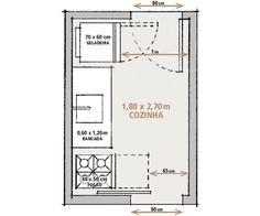 As metragens mínimas de uma planta para uma casa funcional e confortável