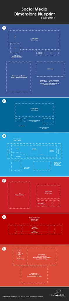 Social Media Dimensions Blueprint, May 2014 #facebook #twitter #linkedin #pinterest #googleplus #youtube #dimensions #design