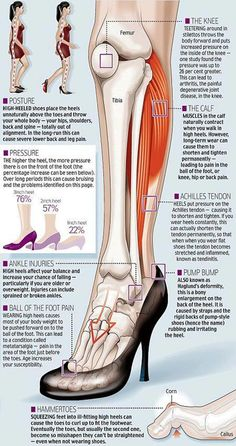 What you ladies might want to know about those heels you are wearing. www.ajaxbodymindwellness.com